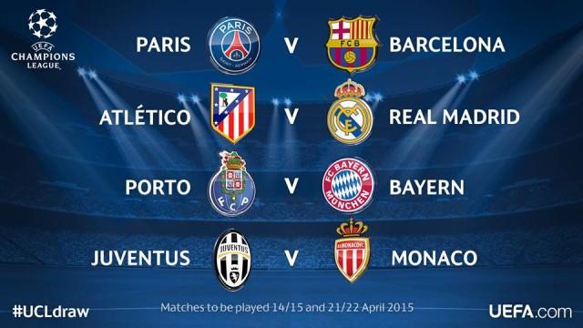 Pary 1/4 Ligi Mistrzów
