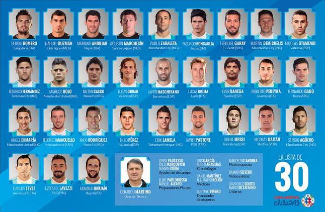 Masche i Messi polecą na Copa America