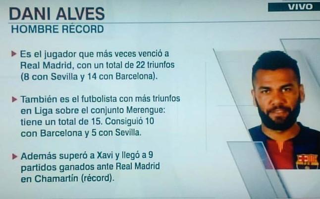 Rekordowy mecz Alvesa