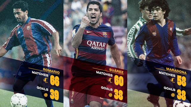 Suarez niczym Romario i Maradona