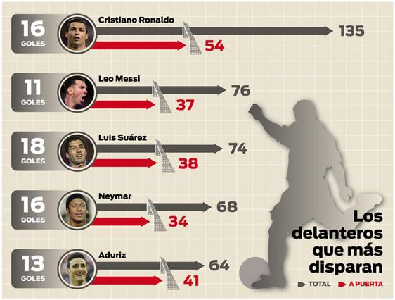 Trio MSN za Ronaldo