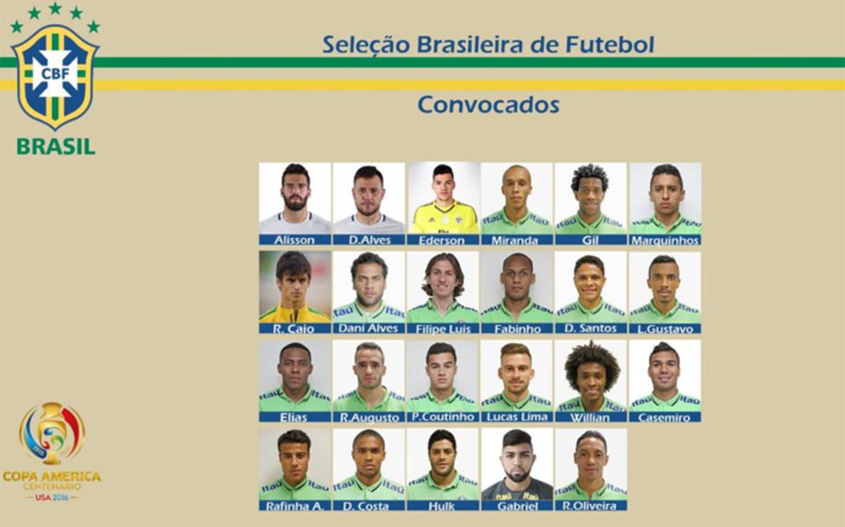 Oficjalnie: Rafinha i Alves w kadrze na Copa America