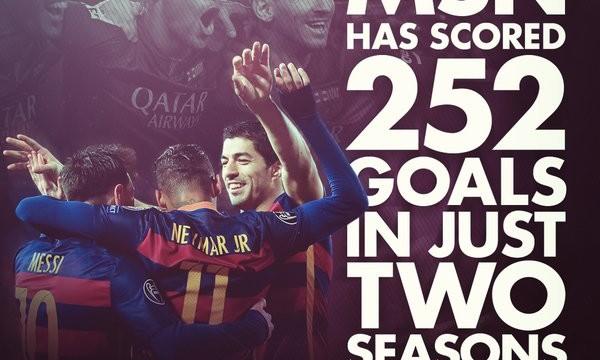 250 bramek MSN