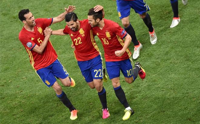Wygrana Hiszpanii, remis Chorwatów