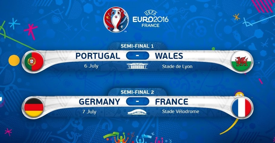 Półfinały Euro 2016 w TV i w Internecie