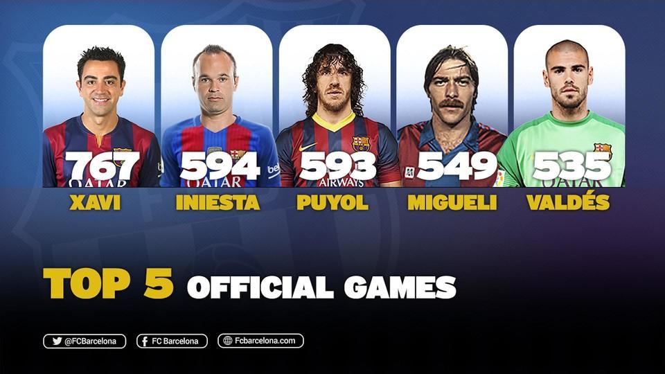 594 mecz Iniesty w Barcelonie