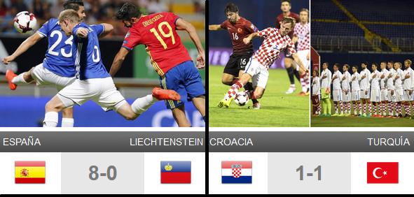 Wygrana Hiszpanii, remis Chorwacji