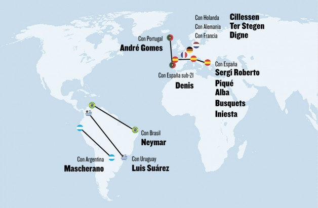 Piłkarze rozsiani po całym świecie