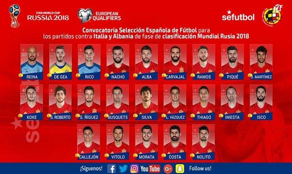 Pięciu Barcelonistów w kadrze La Roja