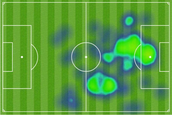 Na jakiej pozycji grał Messi?