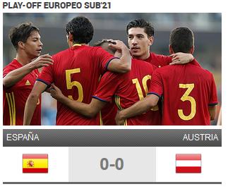 Hiszpania U21 z awansem na Euro w Polsce