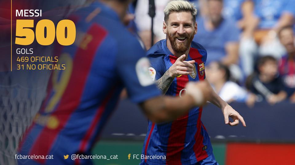 500 bramek Messiego