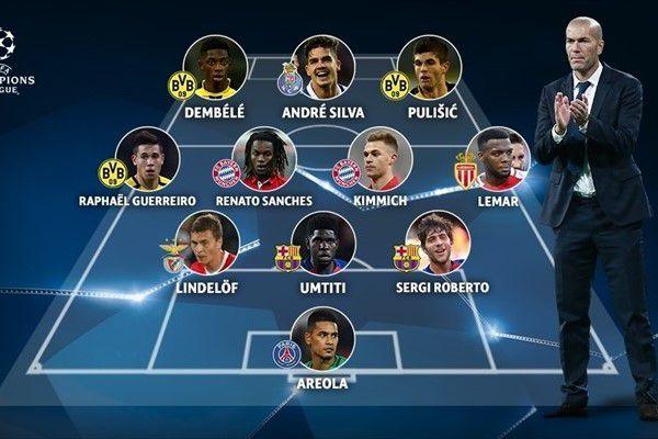 Umtiti i Roberto wyróżnieni przez UEFA