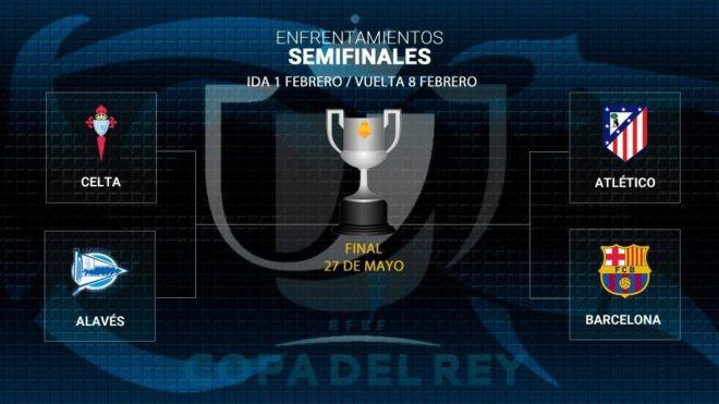 W półfinale CdR z Altetico !