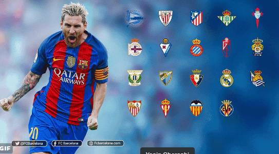 Messi wyrównał kolejny rekord