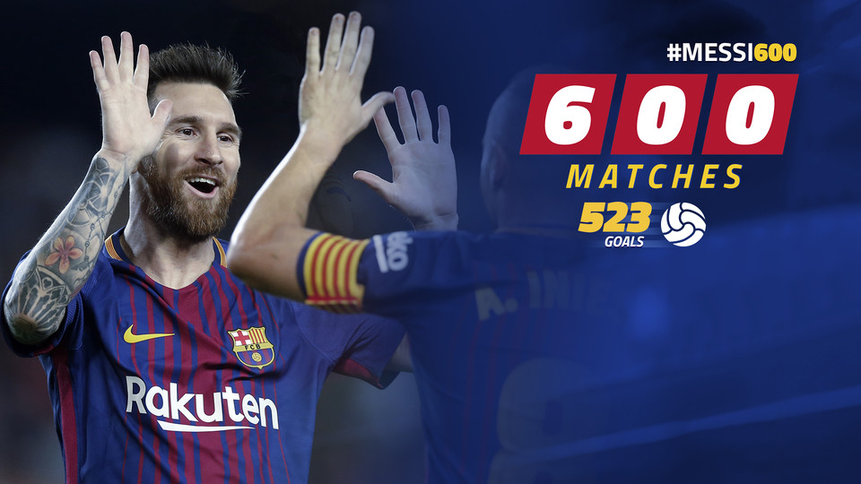 600 meczów Messiego