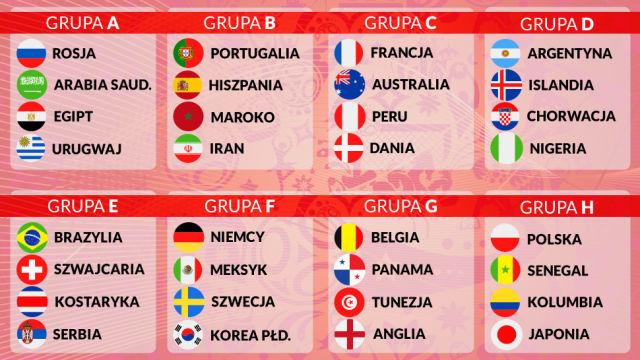 Rozlosowano grupy na Mundial