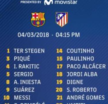 Barca – Atletico: kadry na mecz